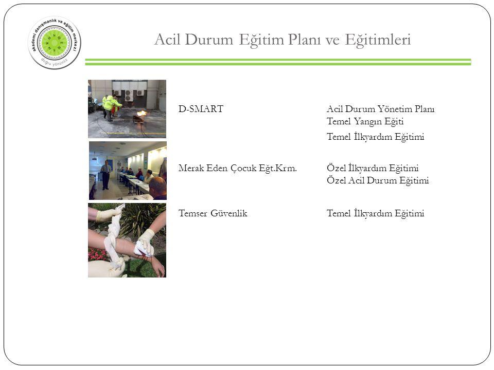 Acil Durum Eğitim Planı ve Eğitimleri D-SMARTAcil Durum Yönetim Planı Temel Yangın Eğiti Temel İlkyardım Eğitimi Merak Eden Çocuk Eğt.Krm.Özel İlkyard