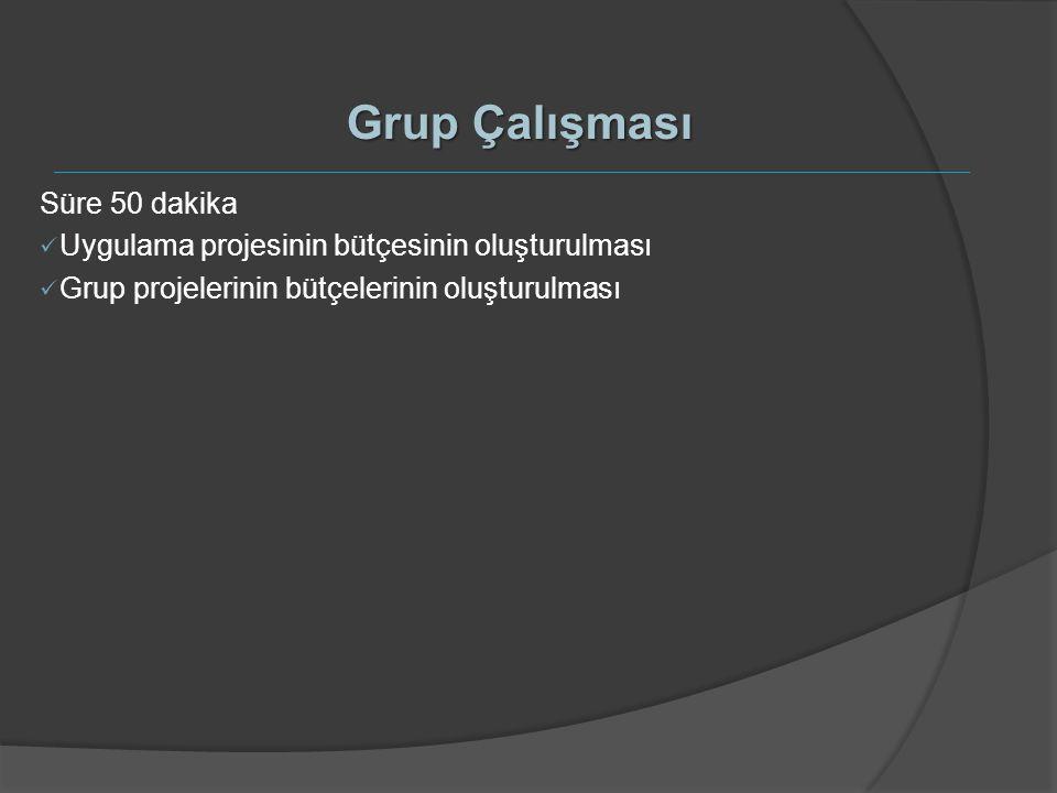 Grup Çalışması Süre 50 dakika Uygulama projesinin bütçesinin oluşturulması Grup projelerinin bütçelerinin oluşturulması