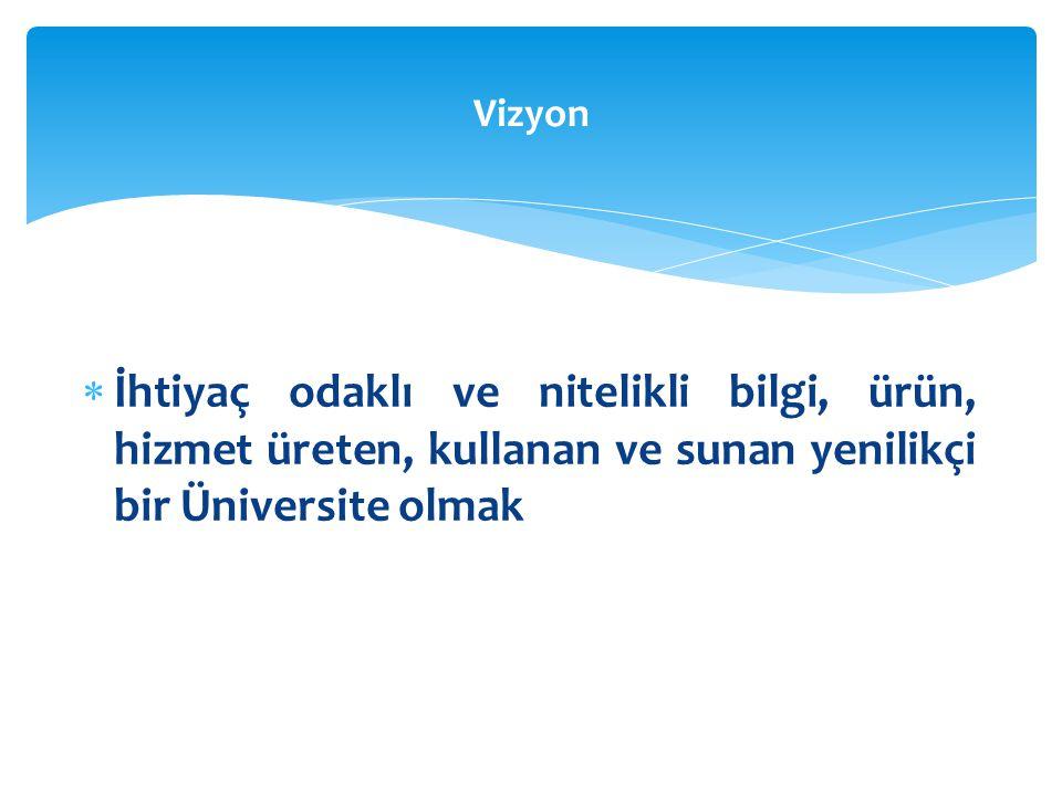  İhtiyaç odaklı ve nitelikli bilgi, ürün, hizmet üreten, kullanan ve sunan yenilikçi bir Üniversite olmak Vizyon