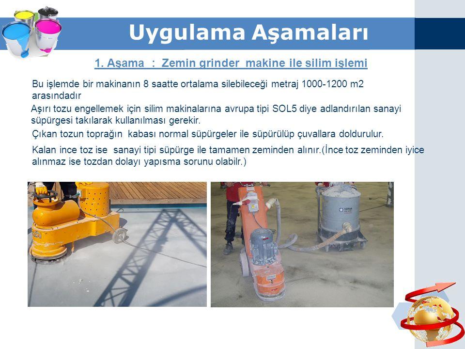 Uygulama Aşamaları Aşırı tozu engellemek için silim makinalarına avrupa tipi SOL5 diye adlandırılan sanayi süpürgesi takılarak kullanılması gerekir.