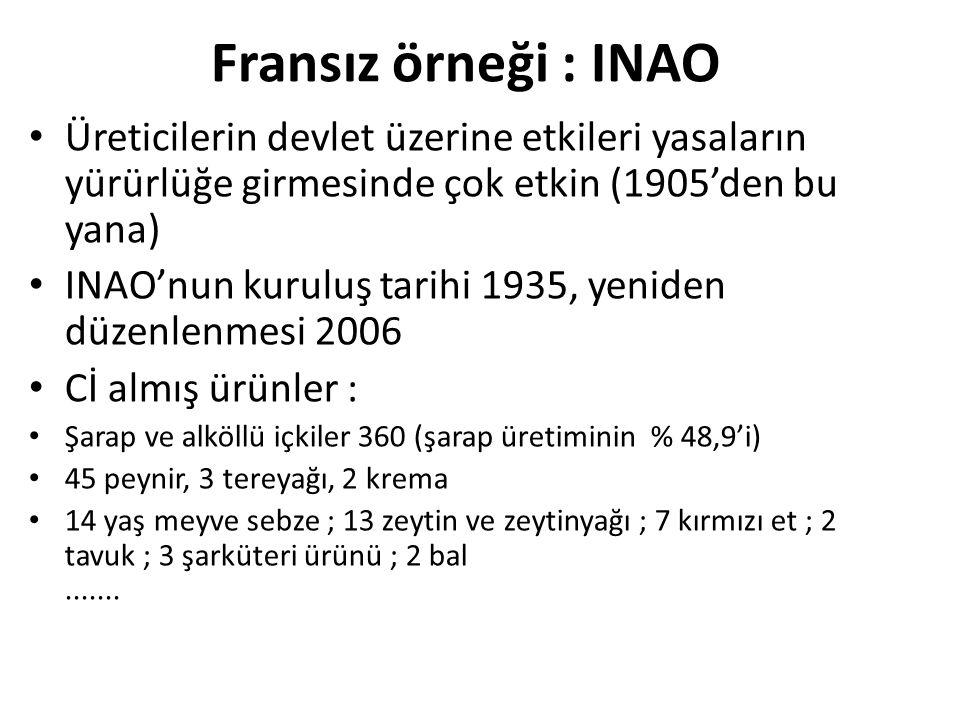 Fransız örneği : INAO Üreticilerin devlet üzerine etkileri yasaların yürürlüğe girmesinde çok etkin (1905'den bu yana) INAO'nun kuruluş tarihi 1935, yeniden düzenlenmesi 2006 Cİ almış ürünler : Şarap ve alköllü içkiler 360 (şarap üretiminin % 48,9'i) 45 peynir, 3 tereyağı, 2 krema 14 yaş meyve sebze ; 13 zeytin ve zeytinyağı ; 7 kırmızı et ; 2 tavuk ; 3 şarküteri ürünü ; 2 bal.......
