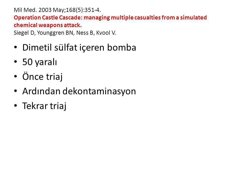 Mil Med.2003 May;168(5):351-4.