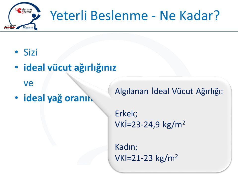 Yeterli Beslenme - Ne Kadar? Sizi ideal vücut ağırlığınız ve ideal yağ oranınızda Algılanan İdeal Vücut Ağırlığı: Erkek; VKİ=23-24,9 kg/m 2 Kadın; VKİ