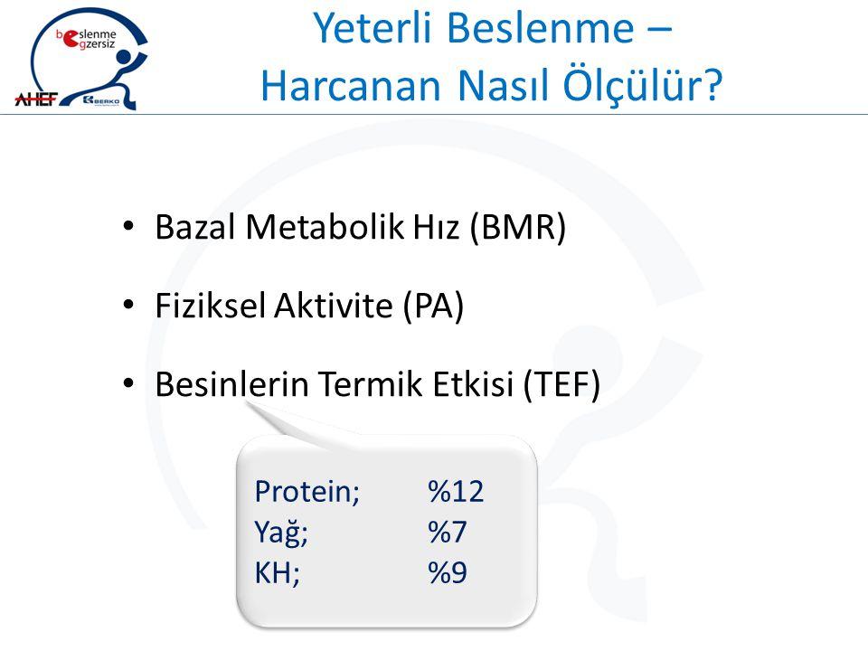 Yeterli Beslenme – Harcanan Nasıl Ölçülür? Bazal Metabolik Hız (BMR) Fiziksel Aktivite (PA) Besinlerin Termik Etkisi (TEF) Protein; %12 Yağ; %7 KH; %9