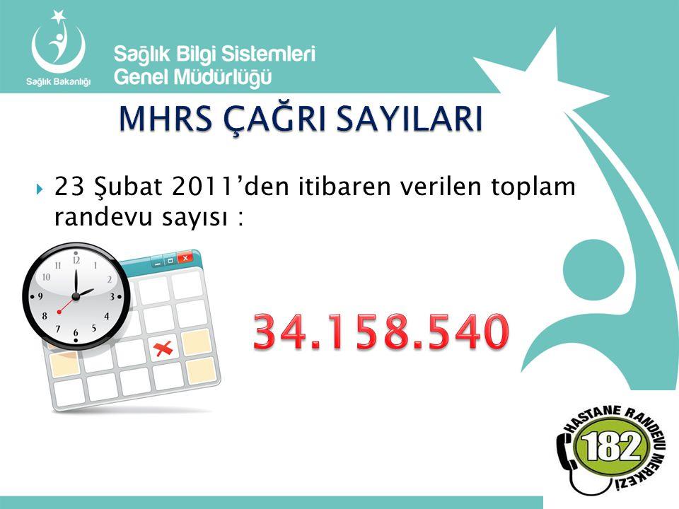  23 Şubat 2011'den itibaren verilen toplam randevu sayısı :