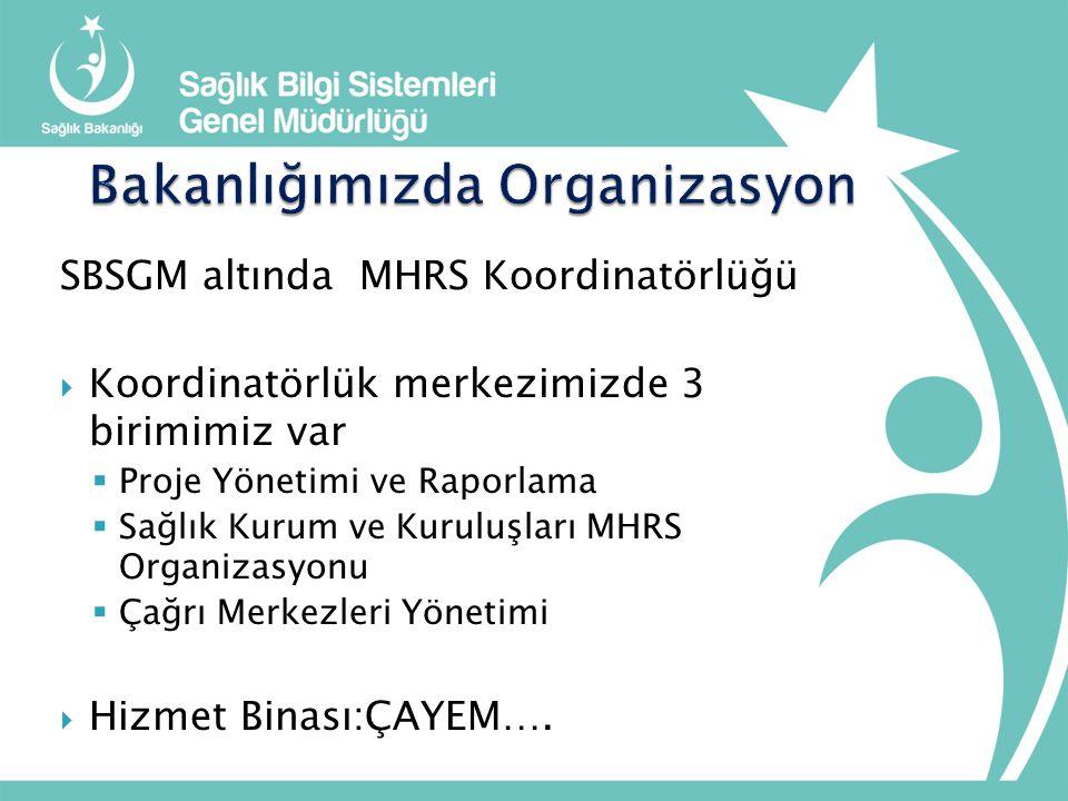 SBSGM altında MHRS Koordinatörlüğü  Koordinatörlük merkezimizde 3 birimimiz var  Proje Yönetimi ve Raporlama  Sağlık Kurum ve Kuruluşları MHRS Organizasyonu  Çağrı Merkezleri Yönetimi  Hizmet Binası:ÇAYEM….