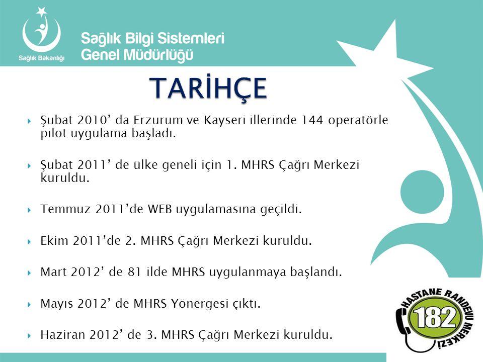  Şubat 2010' da Erzurum ve Kayseri illerinde 144 operatörle pilot uygulama başladı.