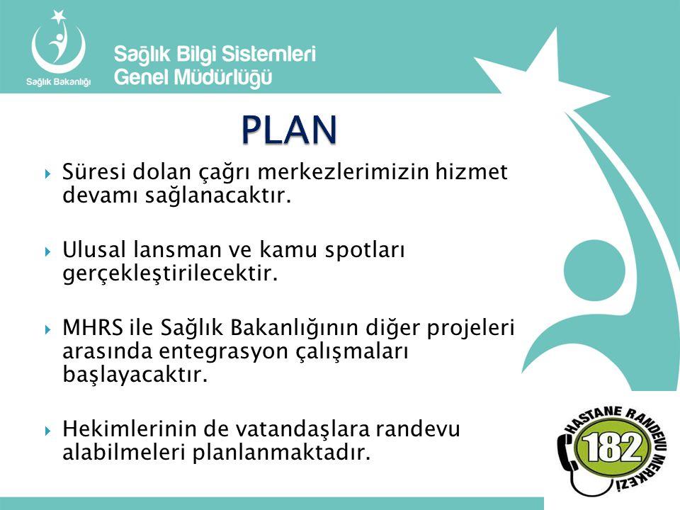 MHRS Çağrı Merkezi hizmeti MHRS Çağrı Merkezi hizmeti; Ankara, Adıyaman, Bingöl, Bitlis, Erzurum İstanbul, İzmir ve Rize olmak üzere 8 (Sekiz) ayrı lokasyondan verilmektedir.