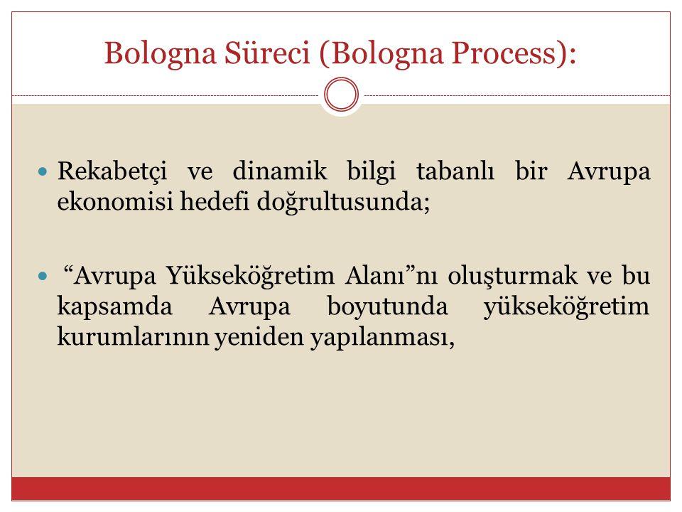 Bologna Süreci (Bologna Process): Yükseköğretimde şeffaflık, hareketlilik ve akademik derecelerin tanınmasını sağlamak için, Avrupa düzeyinde 29 ülkenin Eğitim Bakanlarının 19 Haziran 1999 tarihli ortak deklarasyonu ile Bologna'da başlatılan süreçtir.