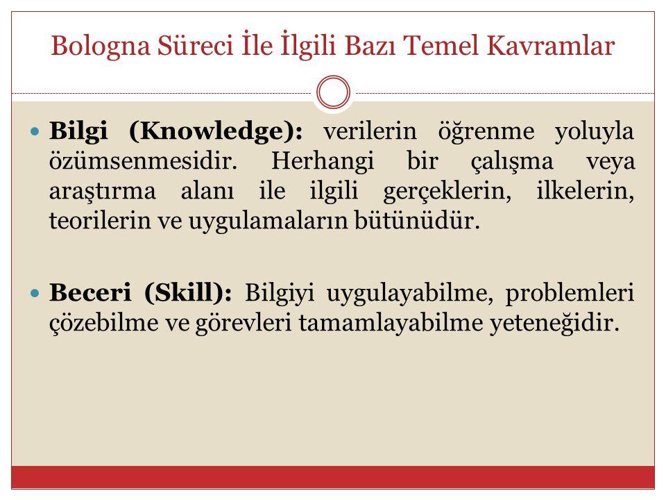 Bologna Süreci İle İlgili Bazı Temel Kavramlar Bilgi (Knowledge): verilerin öğrenme yoluyla özümsenmesidir.