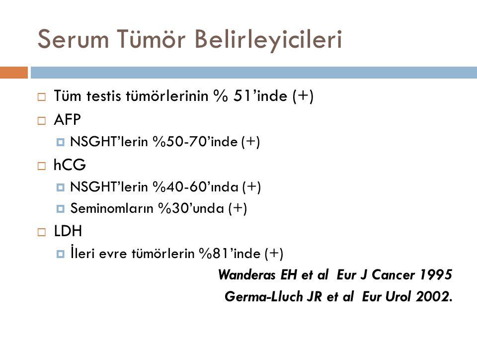 Serum Tümör Belirleyicileri  Tüm testis tümörlerinin % 51'inde (+)  AFP  NSGHT'lerin %50-70'inde (+)  hCG  NSGHT'lerin %40-60'ında (+)  Seminoml