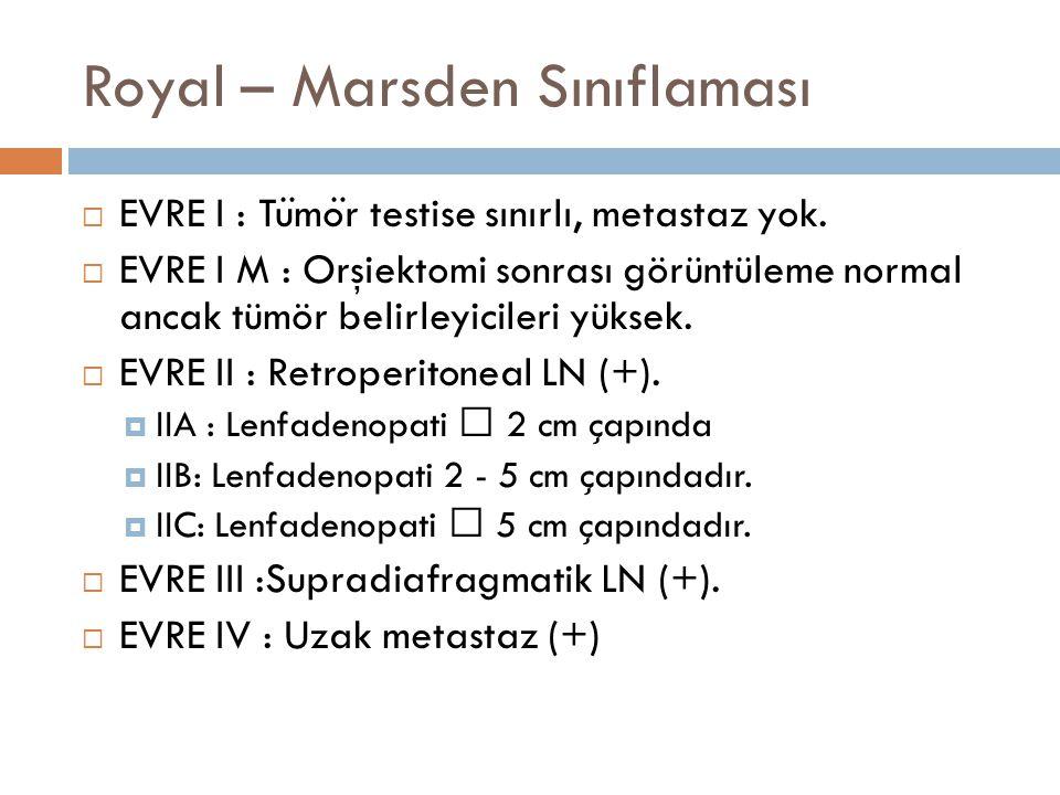 Royal – Marsden Sınıflaması  EVRE I : Tu ̈ mo ̈ r testise sınırlı, metastaz yok.  EVRE I M : Orşiektomi sonrası görüntüleme normal ancak tümör belir