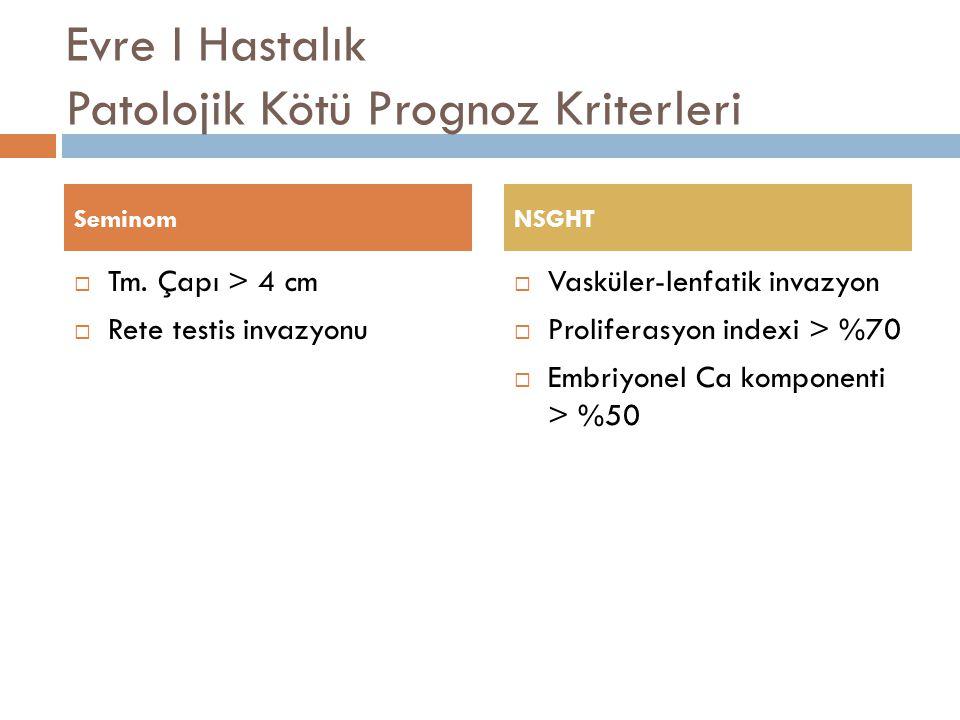 Evre I Hastalık Patolojik Kötü Prognoz Kriterleri  Tm. Çapı > 4 cm  Rete testis invazyonu  Vasküler-lenfatik invazyon  Proliferasyon indexi > %70