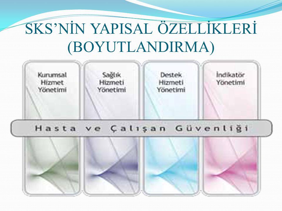 SKS'NİN YAPISAL ÖZELLİKLERİ (BOYUTLANDIRMA)