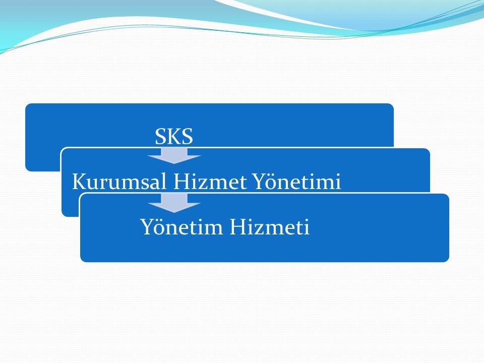SKSKurumsal Hizmet YönetimiYönetim Hizmeti