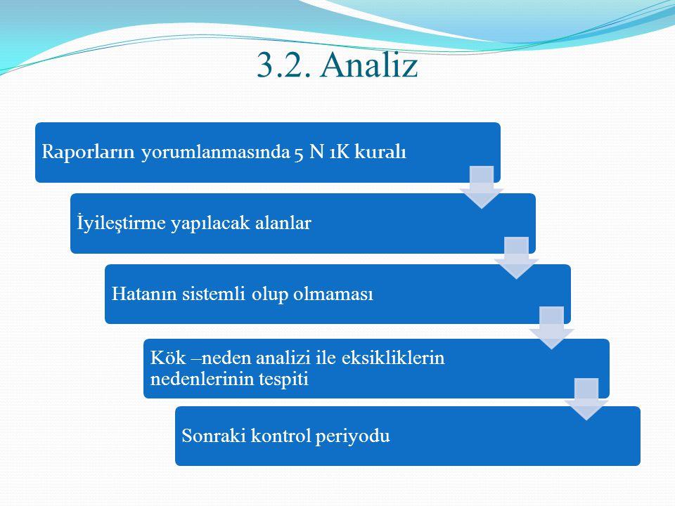 3.2. Analiz Raporların yorumlanmasında 5 N 1K kuralı İyileştirme yapılacak alanlarHatanın sistemli olup olmaması Kök –neden analizi ile eksikliklerin