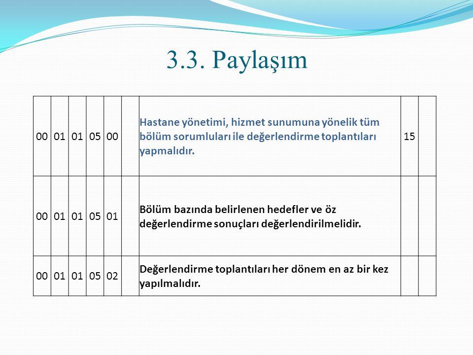 3.3. Paylaşım 0001 0500 Hastane yönetimi, hizmet sunumuna yönelik tüm bölüm sorumluları ile değerlendirme toplantıları yapmalıdır. 15 0001 0501 Bölüm