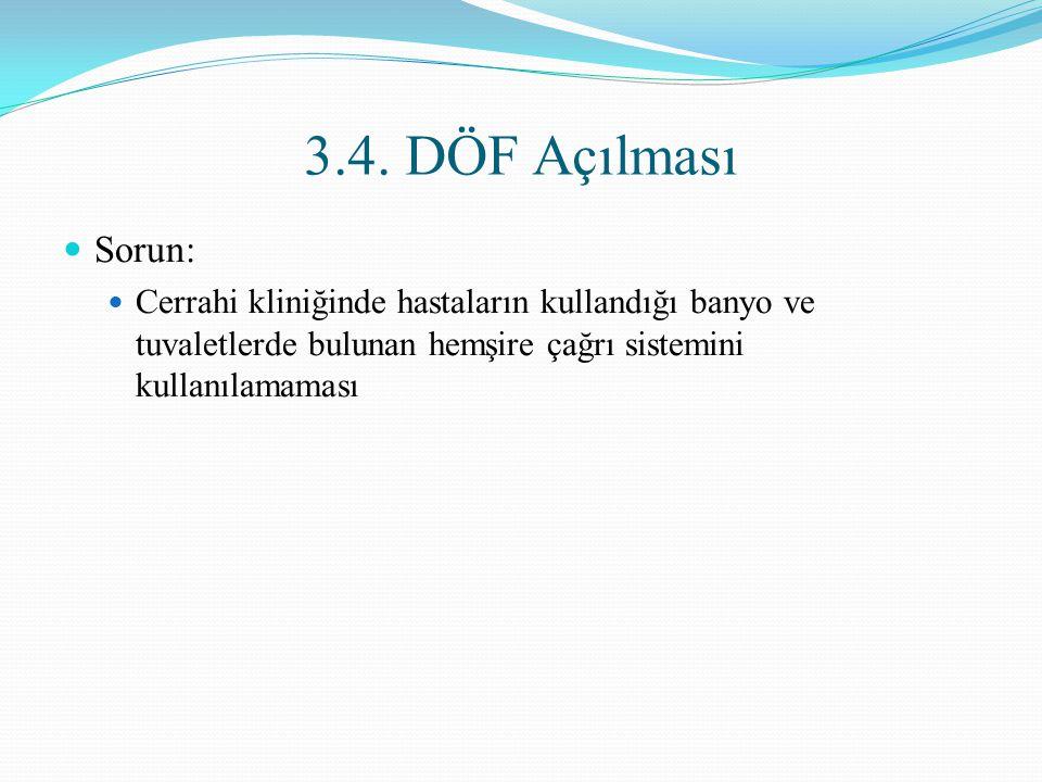 3.4. DÖF Açılması Sorun: Cerrahi kliniğinde hastaların kullandığı banyo ve tuvaletlerde bulunan hemşire çağrı sistemini kullanılamaması