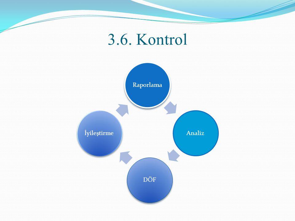 3.6. Kontrol RaporlamaAnalizDÖFİyileştirme
