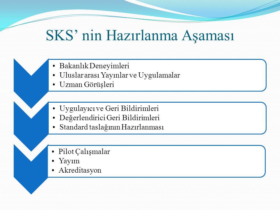 SKS' nin Hazırlanma Aşaması Bakanlık Deneyimleri Uluslar arası Yayınlar ve Uygulamalar Uzman Görüşleri Uygulayıcı ve Geri Bildirimleri Değerlendirici