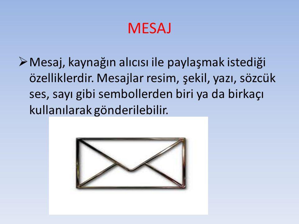 MESAJ  Mesaj, kaynağın alıcısı ile paylaşmak istediği özelliklerdir. Mesajlar resim, şekil, yazı, sözcük ses, sayı gibi sembollerden biri ya da birka