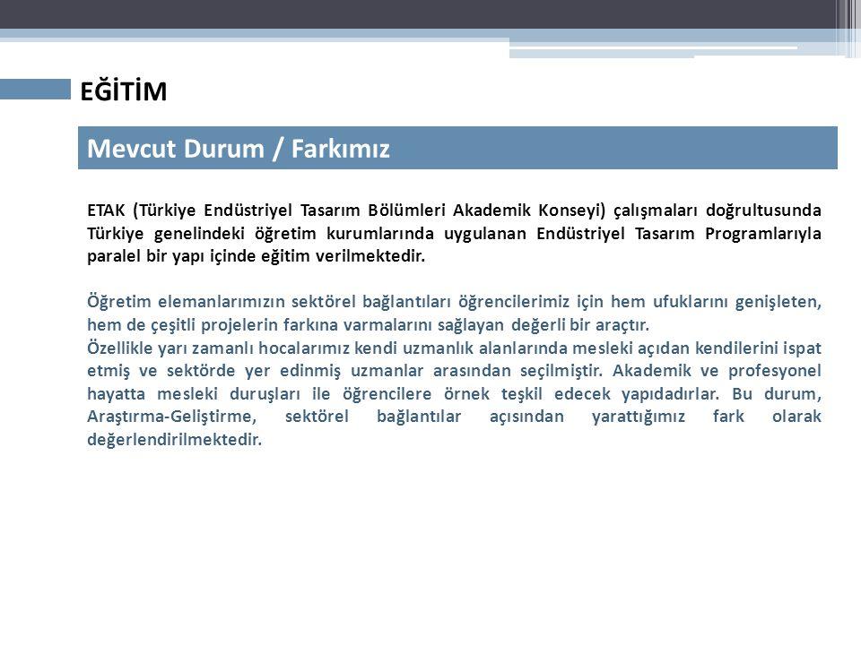 EĞİTİM Mevcut Durum / Farkımız ETAK (Türkiye Endüstriyel Tasarım Bölümleri Akademik Konseyi) çalışmaları doğrultusunda Türkiye genelindeki öğretim kurumlarında uygulanan Endüstriyel Tasarım Programlarıyla paralel bir yapı içinde eğitim verilmektedir.
