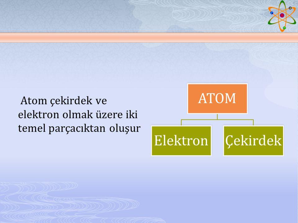 Atom çekirdek ve elektron olmak üzere iki temel parçacıktan oluşur ATOM ElektronÇekirdek