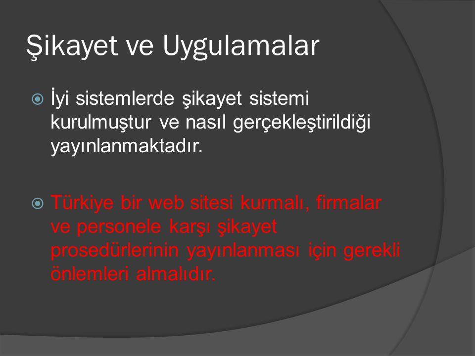 Şikayet ve Uygulamalar  İyi sistemlerde şikayet sistemi kurulmuştur ve nasıl gerçekleştirildiği yayınlanmaktadır.  Türkiye bir web sitesi kurmalı, f