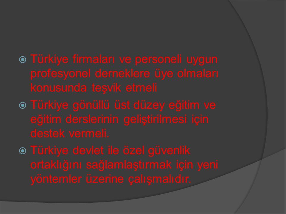 Türkiye firmaları ve personeli uygun profesyonel derneklere üye olmaları konusunda teşvik etmeli  Türkiye gönüllü üst düzey eğitim ve eğitim dersle
