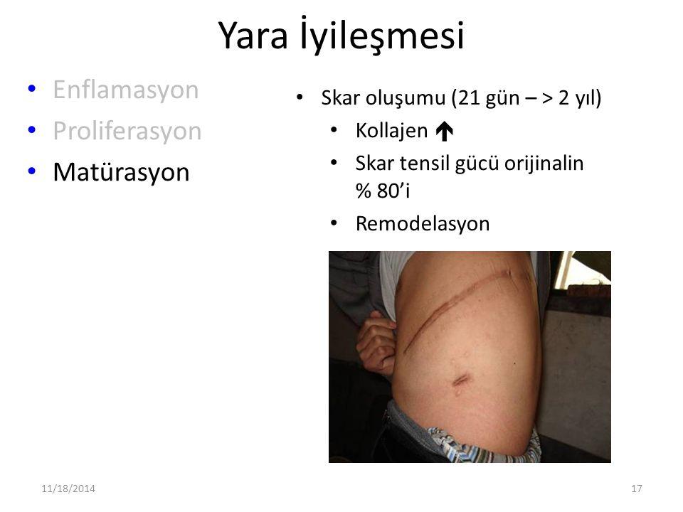 Yara İyileşmesi 11/18/201417 Enflamasyon Proliferasyon Matürasyon Skar oluşumu (21 gün – > 2 yıl) Kollajen  Skar tensil gücü orijinalin % 80'i Remode