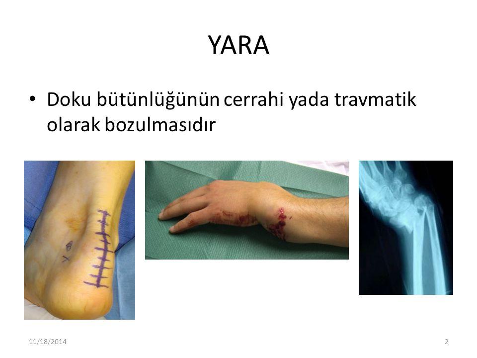 YARA Doku bütünlüğünün cerrahi yada travmatik olarak bozulmasıdır 11/18/20142