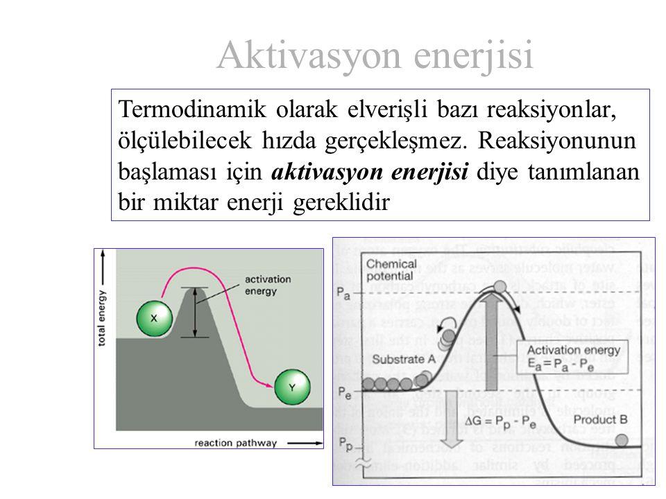 Aktivasyon enerjisi Termodinamik olarak elverişli bazı reaksiyonlar, ölçülebilecek hızda gerçekleşmez. Reaksiyonunun başlaması için aktivasyon enerjis