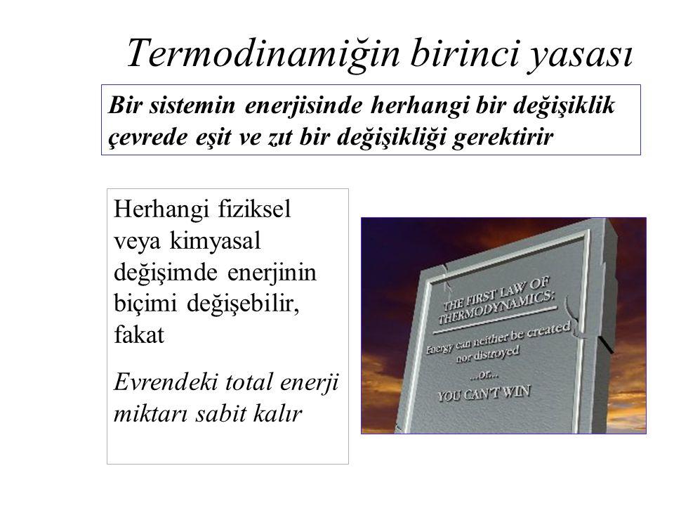 Termodinamiğin birinci yasası Bir sistemin enerjisinde herhangi bir değişiklik çevrede eşit ve zıt bir değişikliği gerektirir Herhangi fiziksel veya k