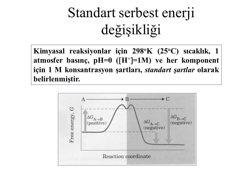 Standart serbest enerji değişikliği Kimyasal reaksiyonlar için 298 o K (25 o C) sıcaklık, 1 atmosfer basınç, pH=0 (  H +  =1M) ve her komponent için
