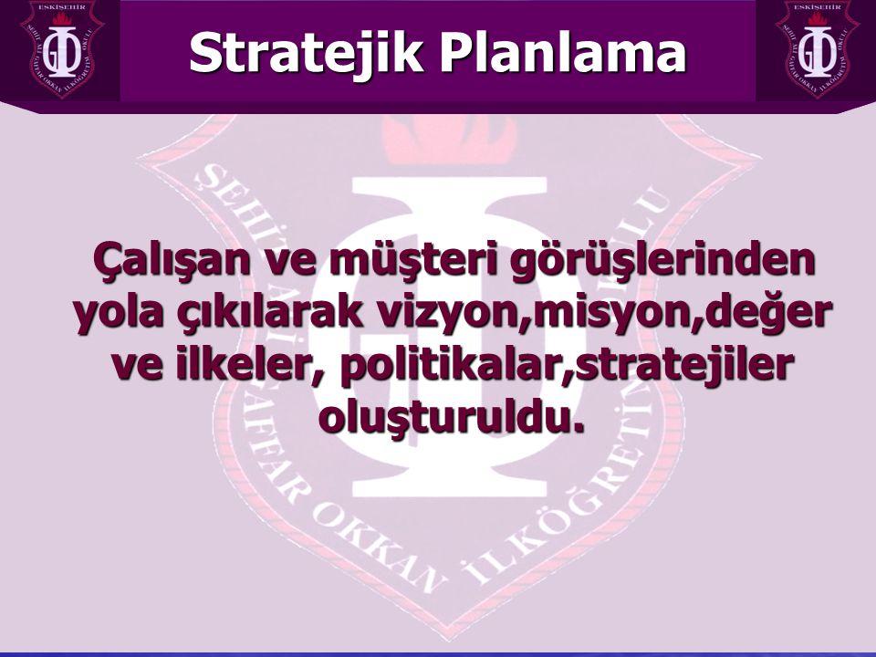 Atatürk ilke ve devrimlerini esas alırız.İnsana saygı esastır.