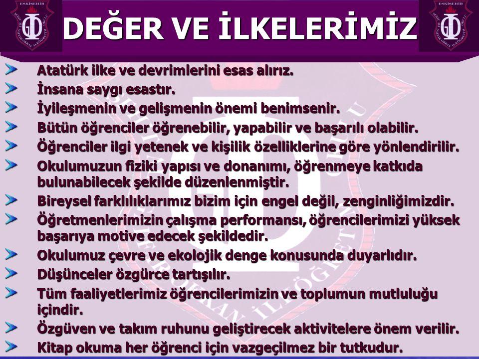Atatürk ilke ve devrimlerini esas alırız. İnsana saygı esastır. İyileşmenin ve gelişmenin önemi benimsenir. Bütün öğrenciler öğrenebilir, yapabilir ve