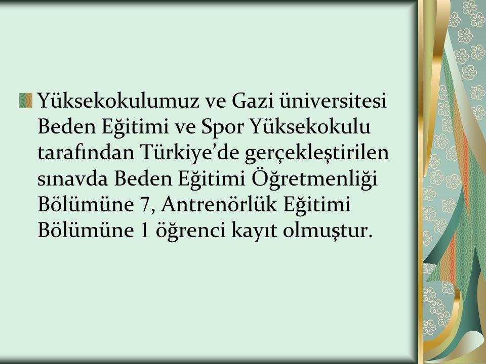 Yüksekokulumuz ve Gazi üniversitesi Beden Eğitimi ve Spor Yüksekokulu tarafından Türkiye'de gerçekleştirilen sınavda Beden Eğitimi Öğretmenliği Bölümüne 7, Antrenörlük Eğitimi Bölümüne 1 öğrenci kayıt olmuştur.