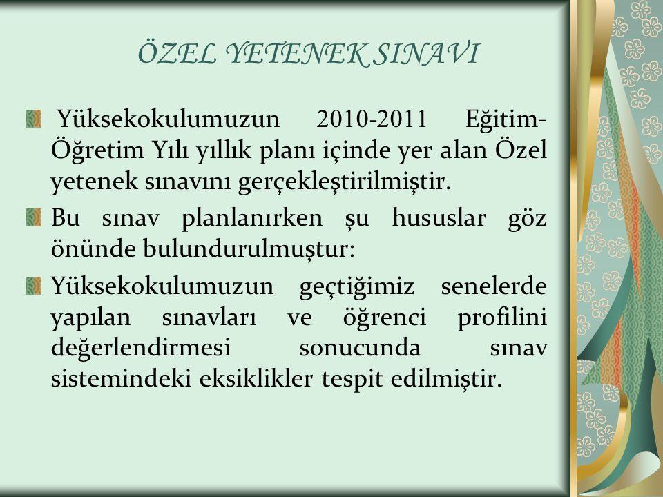 ÖZEL YETENEK SINAVI Yüksekokulumuzun 2010-2011 Eğitim- Öğretim Yılı yıllık planı içinde yer alan Özel yetenek sınavını gerçekleştirilmiştir.
