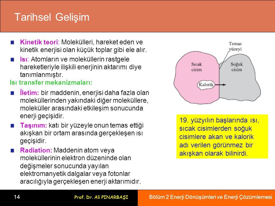 Bölüm 2 Enerji Dönüşümleri ve Enerji Çözümlemesi 14 Prof. Dr. Ali PINARBAŞI Tarihsel Gelişim Kinetik teori: Molekülleri, hareket eden ve kinetik enerj