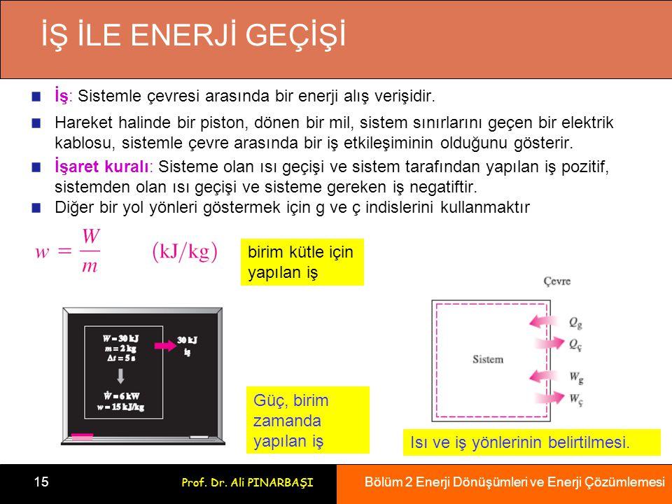 Bölüm 2 Enerji Dönüşümleri ve Enerji Çözümlemesi 15 Prof. Dr. Ali PINARBAŞI İŞ İLE ENERJİ GEÇİŞİ İş: Sistemle çevresi arasında bir enerji alış verişid