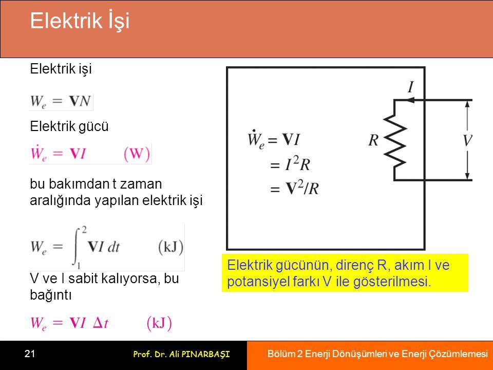 Bölüm 2 Enerji Dönüşümleri ve Enerji Çözümlemesi 21 Prof. Dr. Ali PINARBAŞI Elektrik İşi Elektrik gücünün, direnç R, akım I ve potansiyel farkı V ile