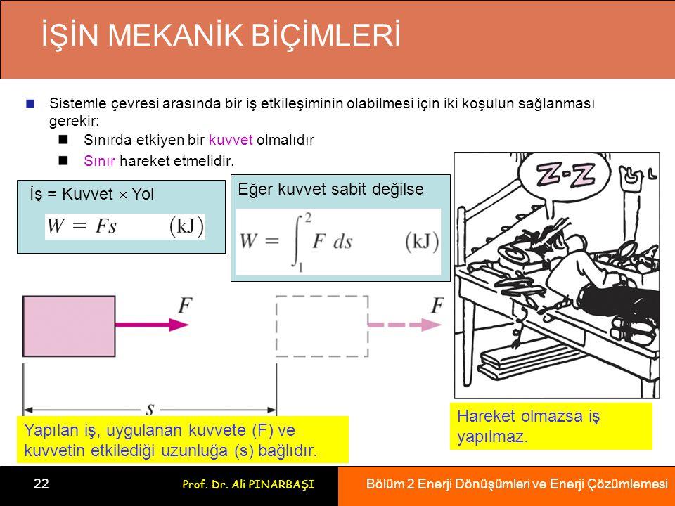 Bölüm 2 Enerji Dönüşümleri ve Enerji Çözümlemesi 22 Prof. Dr. Ali PINARBAŞI İŞİN MEKANİK BİÇİMLERİ Sistemle çevresi arasında bir iş etkileşiminin olab