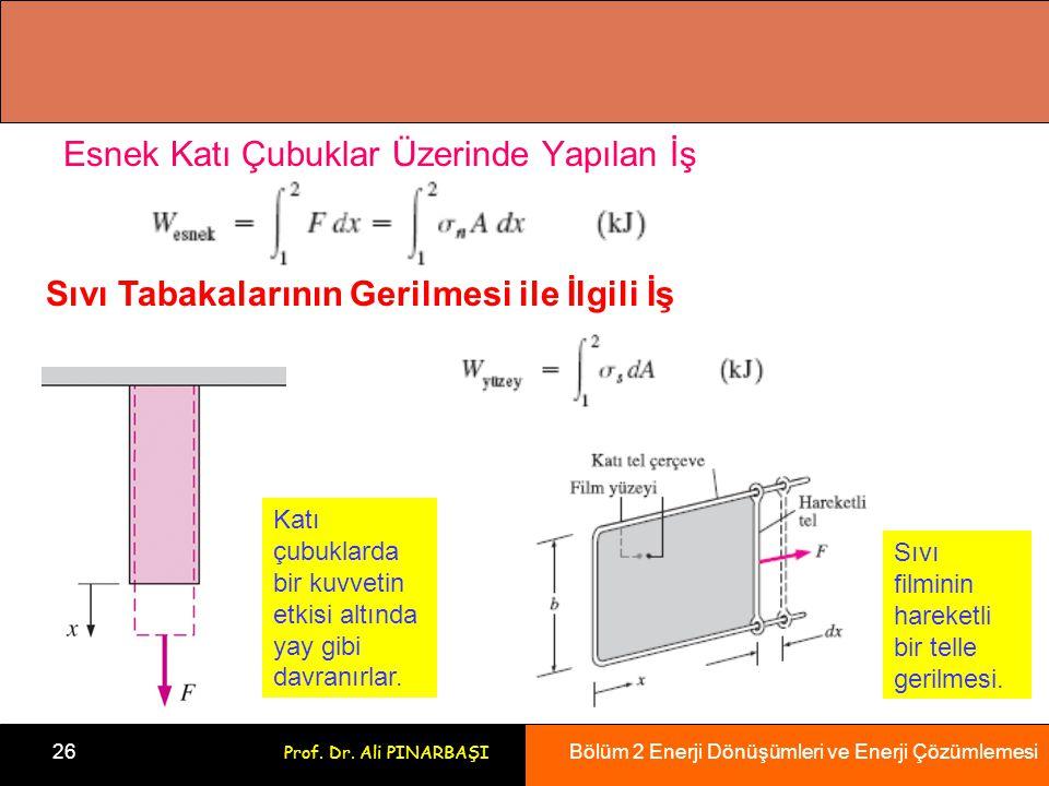 Bölüm 2 Enerji Dönüşümleri ve Enerji Çözümlemesi 26 Prof. Dr. Ali PINARBAŞI Esnek Katı Çubuklar Üzerinde Yapılan İş Katı çubuklarda bir kuvvetin etkis