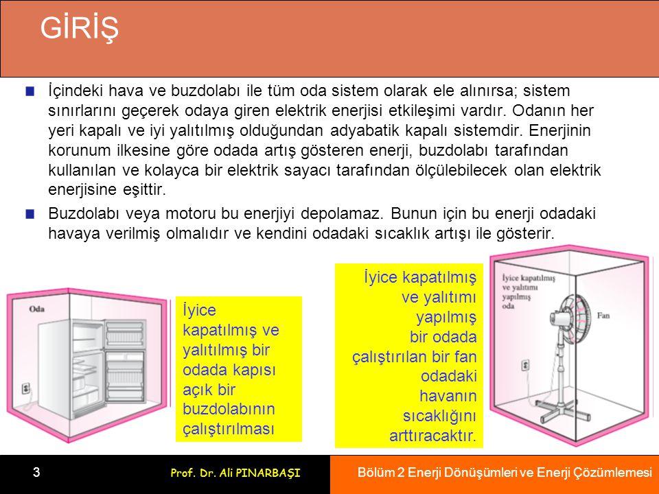 Bölüm 2 Enerji Dönüşümleri ve Enerji Çözümlemesi 4 Prof.