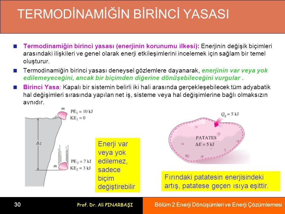 Bölüm 2 Enerji Dönüşümleri ve Enerji Çözümlemesi 30 Prof. Dr. Ali PINARBAŞI TERMODİNAMİĞİN BİRİNCİ YASASI Termodinamiğin birinci yasası (enerjinin kor