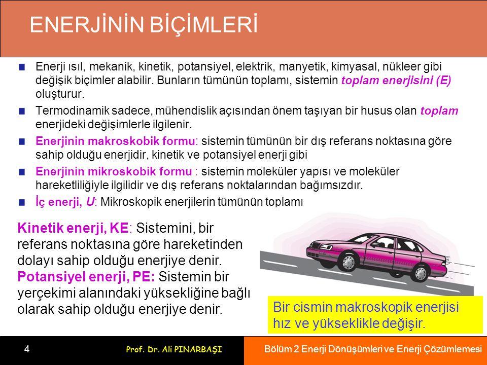 Bölüm 2 Enerji Dönüşümleri ve Enerji Çözümlemesi 45 Prof.