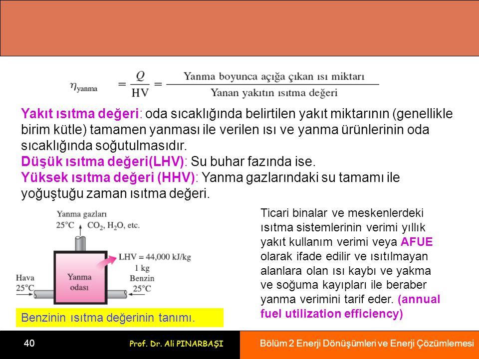 Bölüm 2 Enerji Dönüşümleri ve Enerji Çözümlemesi 40 Prof. Dr. Ali PINARBAŞI Yakıt ısıtma değeri: oda sıcaklığında belirtilen yakıt miktarının (genelli