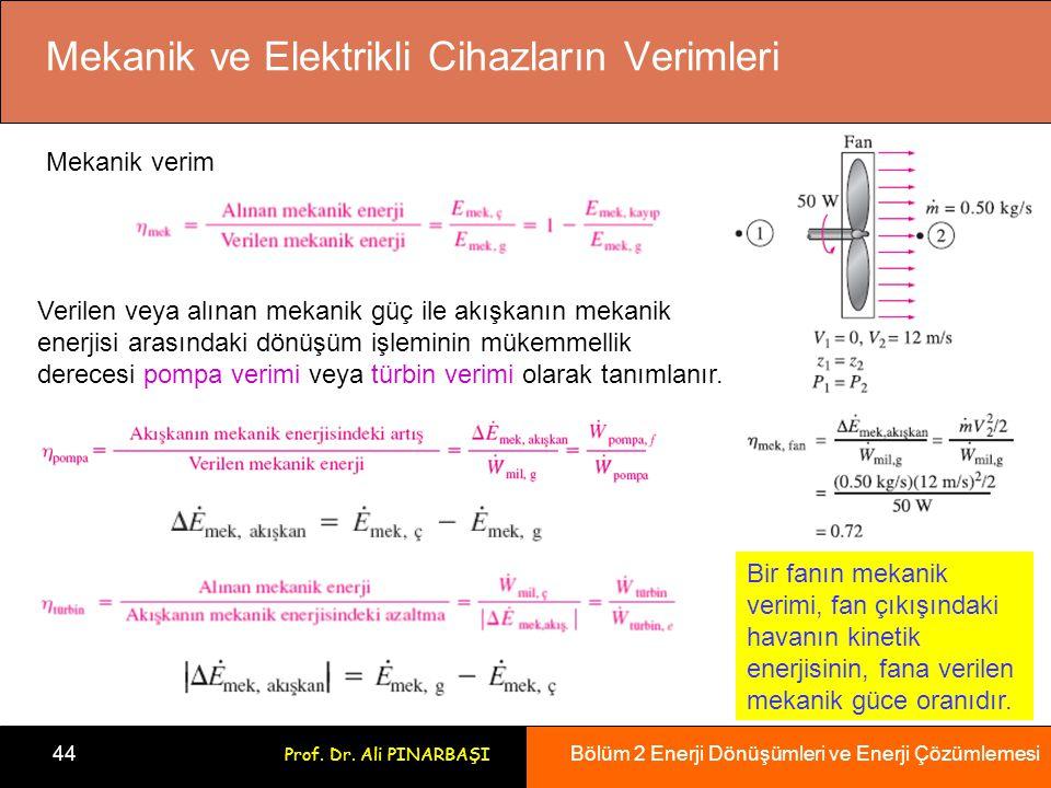 Bölüm 2 Enerji Dönüşümleri ve Enerji Çözümlemesi 44 Prof. Dr. Ali PINARBAŞI Mekanik ve Elektrikli Cihazların Verimleri Bir fanın mekanik verimi, fan ç