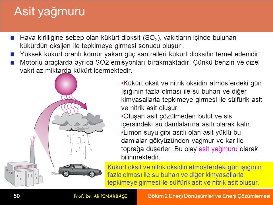 Bölüm 2 Enerji Dönüşümleri ve Enerji Çözümlemesi 50 Prof. Dr. Ali PINARBAŞI Asit yağmuru Hava kirliliğine sebep olan kükürt dioksit (SO 2 ), yakıtları