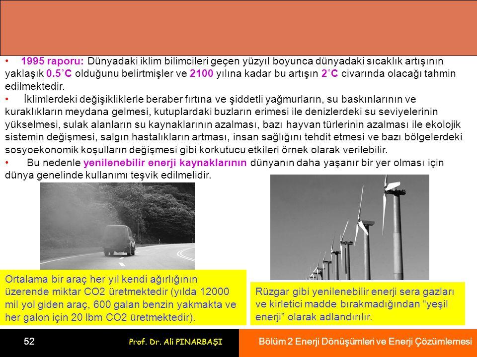 Bölüm 2 Enerji Dönüşümleri ve Enerji Çözümlemesi 52 Prof. Dr. Ali PINARBAŞI 1995 raporu: Dünyadaki iklim bilimcileri geçen yüzyıl boyunca dünyadaki sı